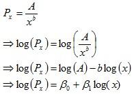 rank-size rule (rearranged)
