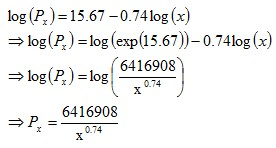 regression output equation rearranged