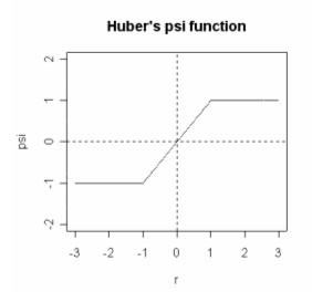 Huber's psi