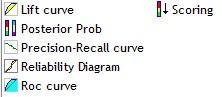 TANAGRA Scoring components
