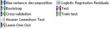 TANAGRA Spv learning assessment components